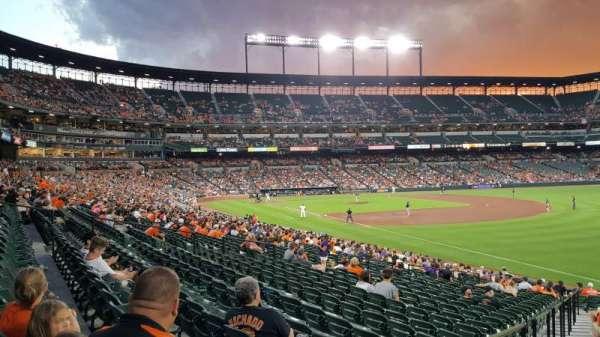 Oriole Park at Camden Yards, vak: 8, rij: 28, stoel: 28
