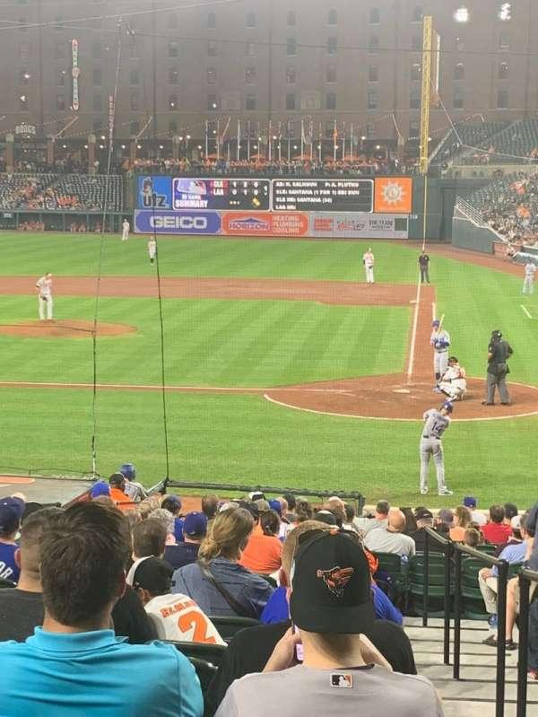 Oriole Park at Camden Yards, vak: 46, rij: 22, stoel: 1