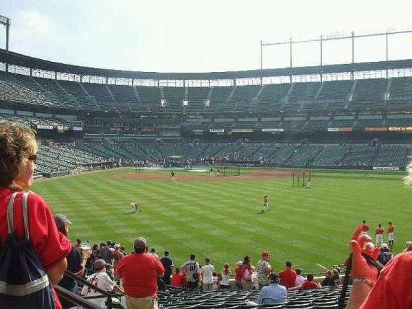 Oriole Park at Camden Yards, vak: Center Field