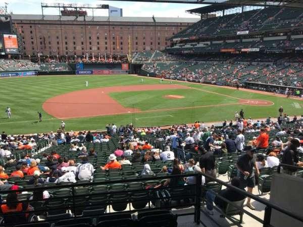 Oriole Park at Camden Yards, vak: 55, rij: 5, stoel: 2