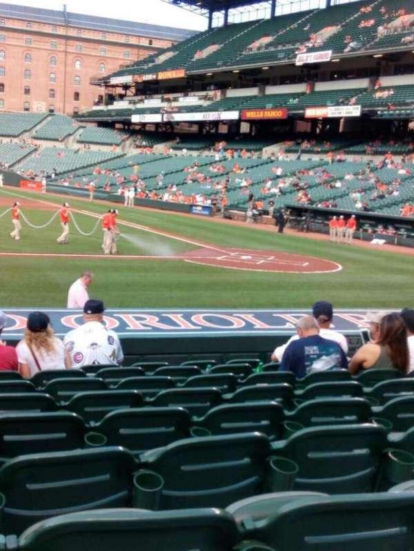 Oriole Park at Camden Yards, vak: 50, rij: 9, stoel: 10
