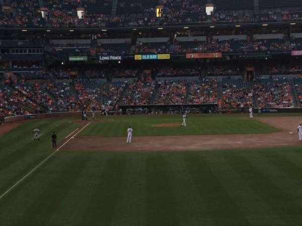 Oriole Park at Camden Yards, vak: SRO (Right Field)