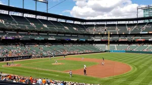 Oriole Park at Camden Yards, vak: 15, rij: 6, stoel: 1