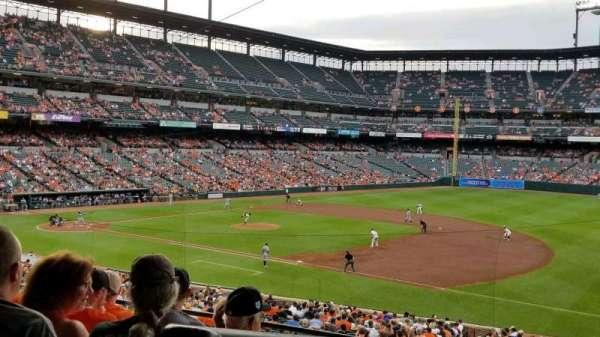 Oriole Park at Camden Yards, vak: 15, rij: 6, stoel: 5