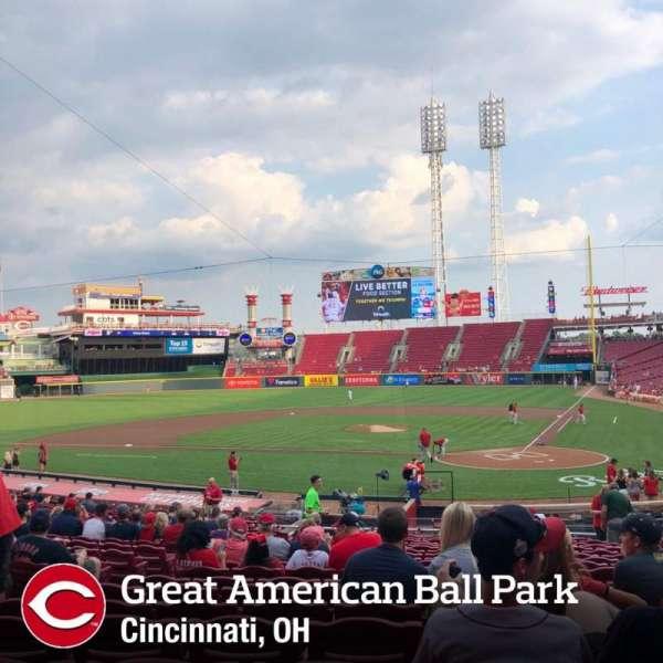 Great American Ball Park, vak: 120, rij: EE, stoel: 8
