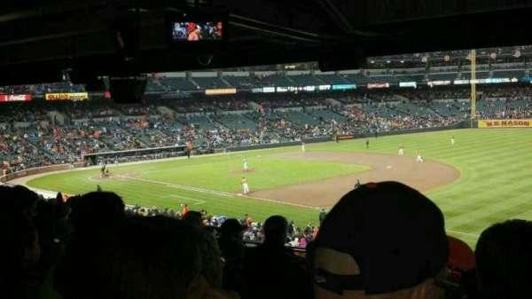 Oriole Park at Camden Yards, vak: 11, rij: 12, stoel: 15