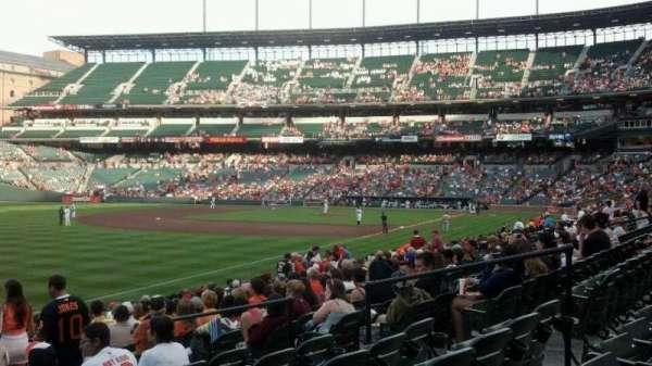 Oriole Park at Camden Yards, vak: 68, rij: 18, stoel: 10