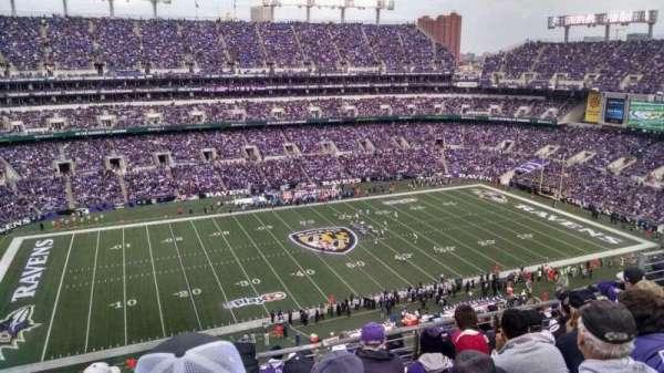 M&T Bank Stadium, vak: 529, rij: 8, stoel: 10