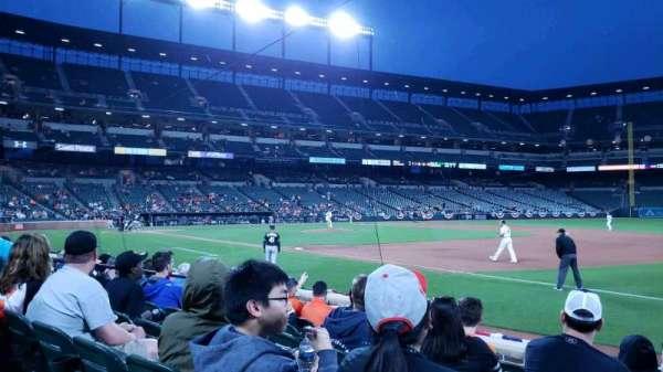 Oriole Park at Camden Yards, vak: 14, rij: 7, stoel: 6