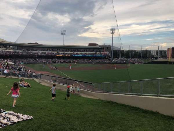 Fifth Third Field (Dayton), vak: Lawn, rij: A, stoel: 3