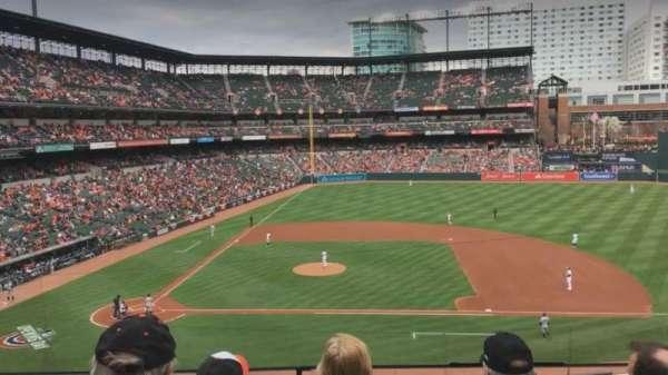 Oriole Park at Camden Yards, vak: 222, rij: 4, stoel: 5
