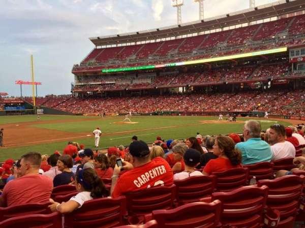 Great American Ball Park, vak: 114, rij: S, stoel: 8