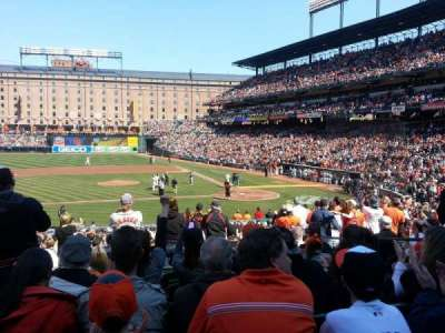 Oriole Park at Camden Yards, vak: 50, rij: 23