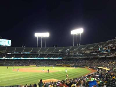 Oakland Alameda Coliseum, vak: 128, rij: 21, stoel: 11