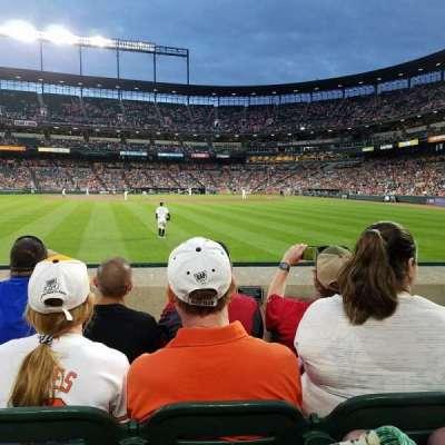 Oriole Park at Camden Yards, vak: 82, rij: 4, stoel: 3