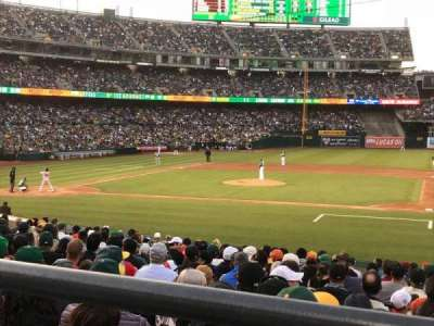 Oakland Alameda Coliseum, vak: 112R, rij: 21, stoel: 3
