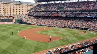 Oriole Park at Camden Yards, vak: 260, rij: 1, stoel: 2