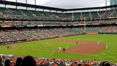 Oriole Park at Camden Yards, vak: 15, rij: 6, stoel: 8