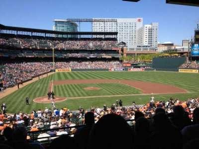Oriole Park at Camden Yards, vak: 27, rij: 6, stoel: 16