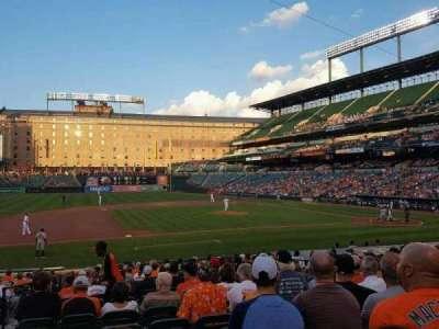 Oriole Park at Camden Yards, vak: 54, rij: 17, stoel: 7