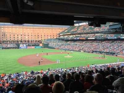 Oriole Park at Camden Yards, vak: 55, rij: 9, stoel: 22