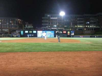 Durham Bulls Athletic Park, vak: 114, rij: A, stoel: 7 and 8