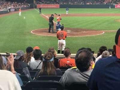 Oriole Park at Camden Yards, vak: 30, rij: 13, stoel: 4