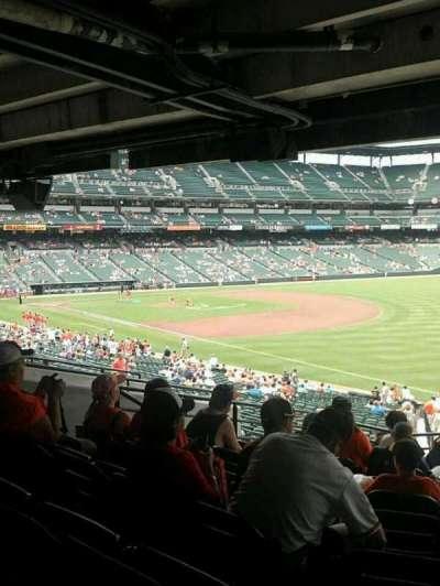 Oriole Park at Camden Yards, vak: 9, rij: 13, stoel: 10-11