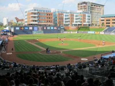 Durham Bulls Athletic Park, vak: Press box