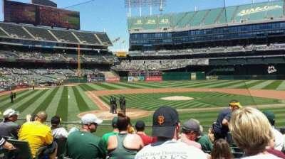 Oakland Alameda Coliseum, vak: 115, rij: 19, stoel: 13