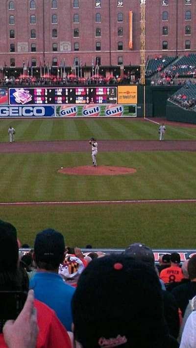 Oriole Park at Camden Yards, vak: 50, rij: 20, stoel: 6