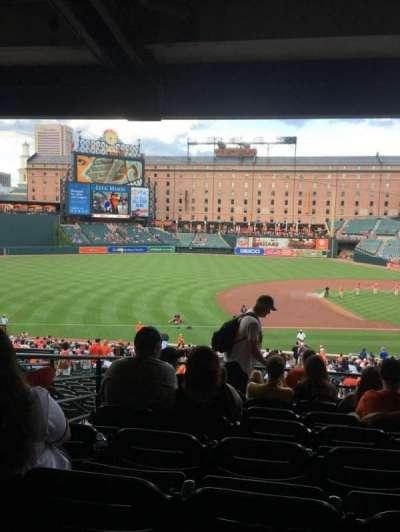 Oriole Park at Camden Yards, vak: 55, rij: 8, stoel: 19