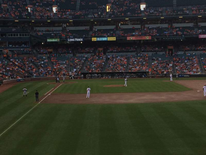 Oriole Park at Camden Yards, vak: SRO (Right Field)