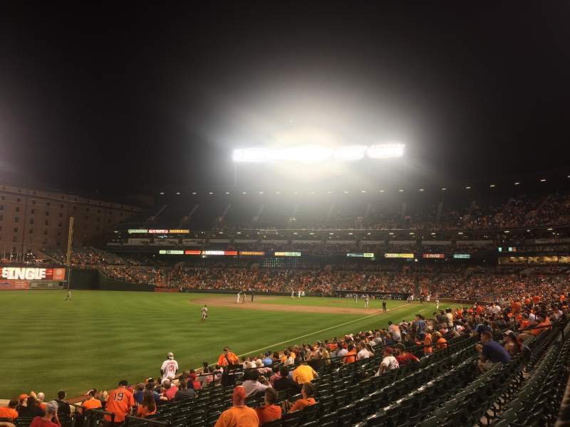 Oriole Park at Camden Yards, vak: 72, rij: 20