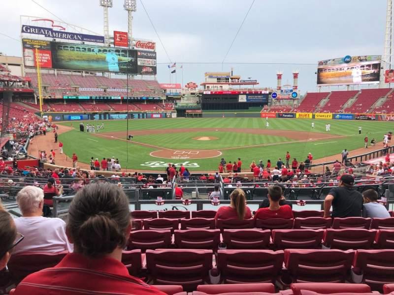Great American Ball Park, vak: 124, rij: G, stoel: 9