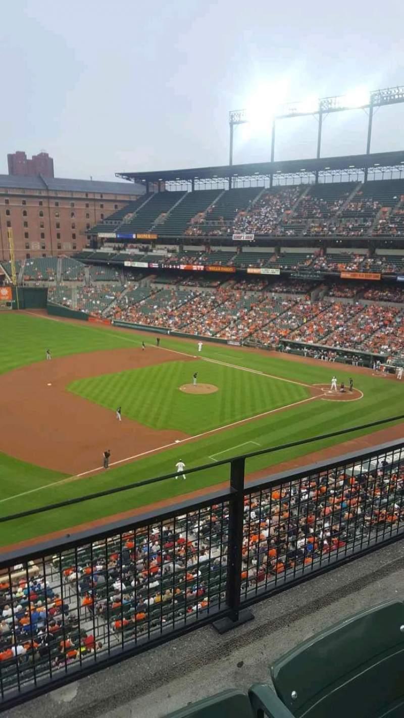 Oriole Park at Camden Yards, vak: 360, rij: 2, stoel: 21